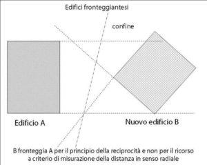 Massimo Meneghin pareri legali e illegali