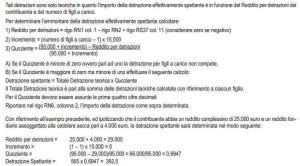 Massimo Meneghin burocrazia la farraginosità