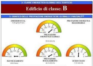 Massimo-Meneghin-adempimenti-energetici