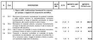 Computo metrico estimativo archivi massimo meneghin - Computo metrico estimativo esempio casa ...