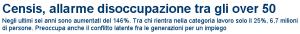 Massimo Meneghin disoccupazione giovanile e senile