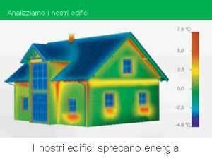 analizziamo i nostri edifici