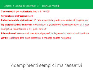 Massimo Meneghin come e cosa si detrae 3 bonus mobili