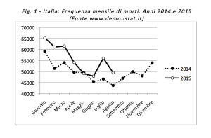 Massimo Meneghin allarme mortalità