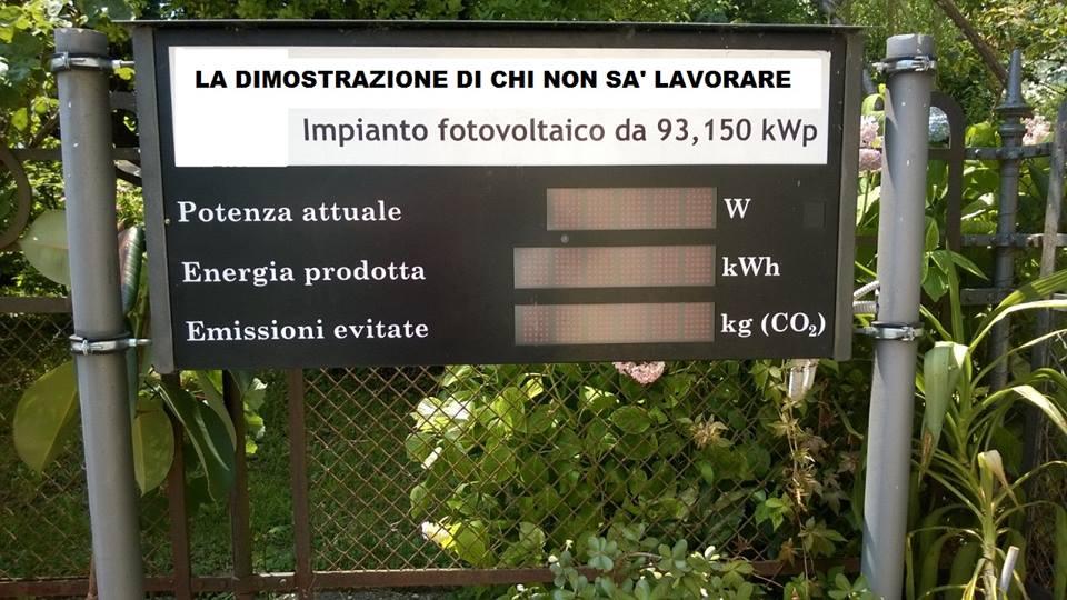 Display del fotovoltaico